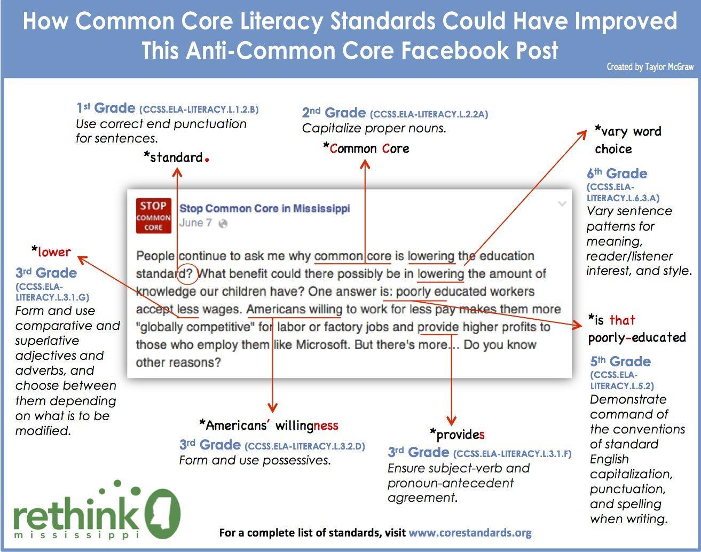 Common Core Graphic