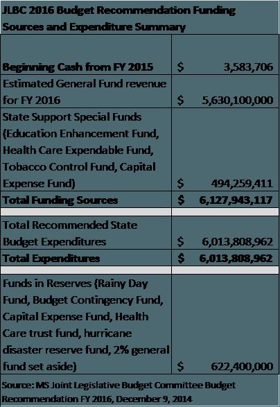 Budget-JLBCrecommendation