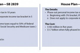 Senate-and-House-Comparisons-01