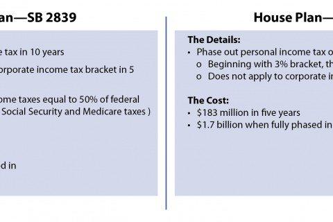 Senate-and-House-Comparisons-01