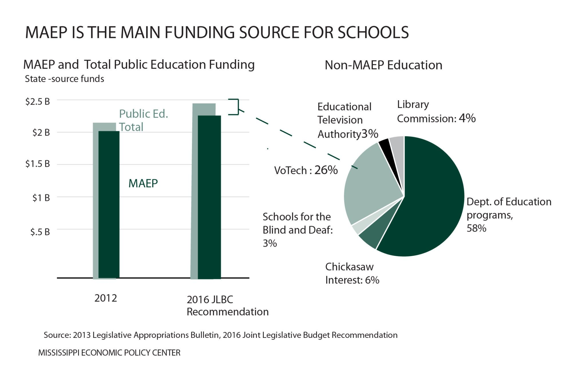 School Funding Makeup-01