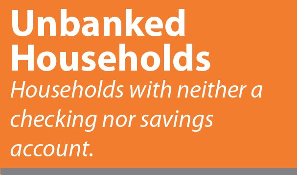 Unbanked Households-01